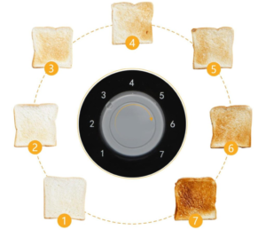 Toaster Timer for Different Shades w/different shades of bread surrounding the timer